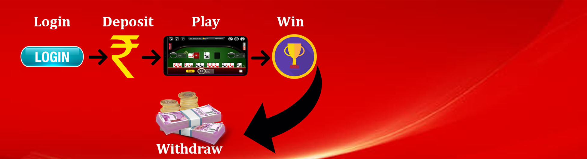 Rummy Cash Game Process